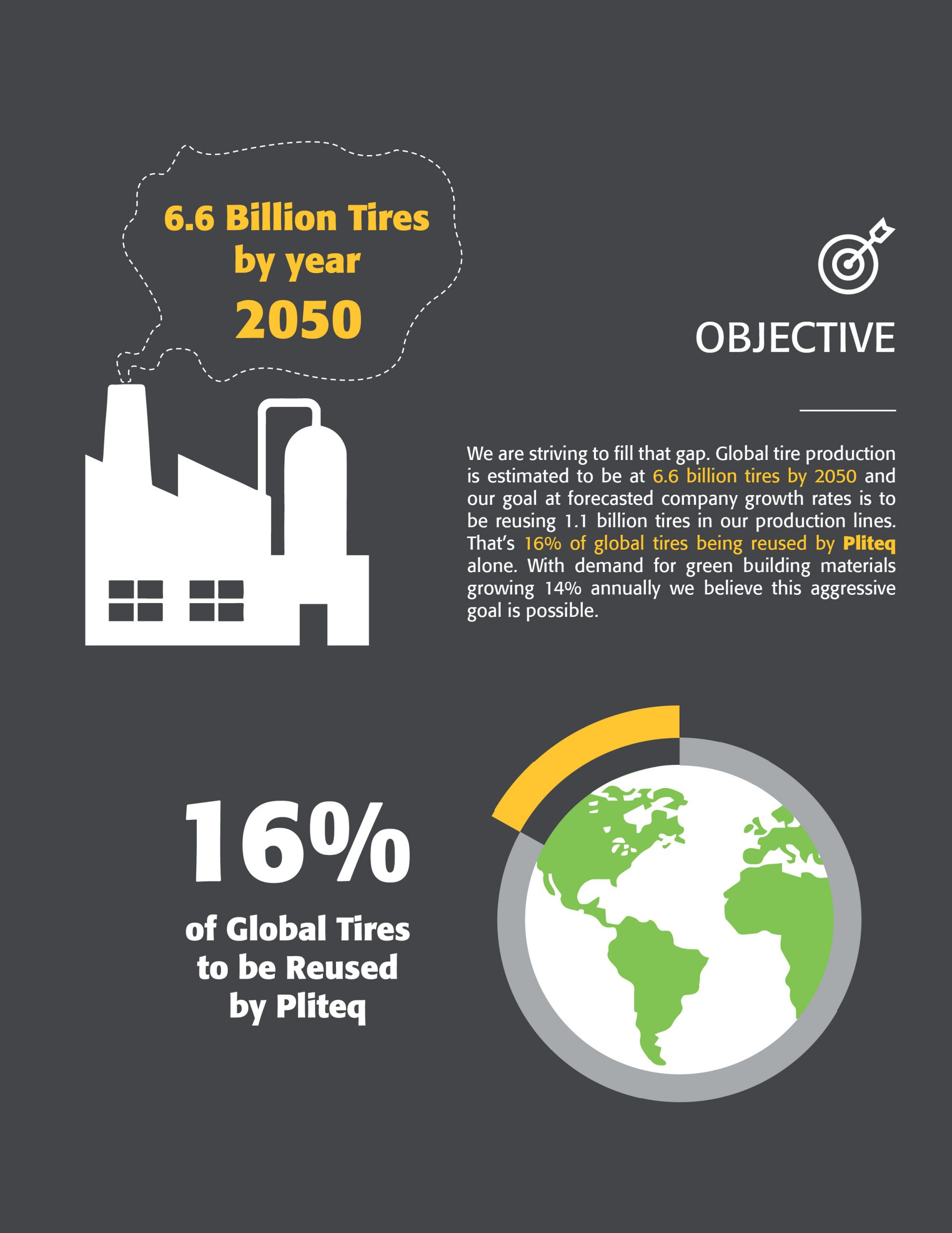 Pliteqs Sustainable Development Goals 20204 scaled